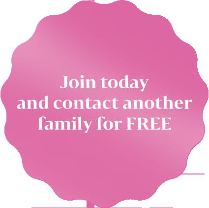 Adventist dating gratis